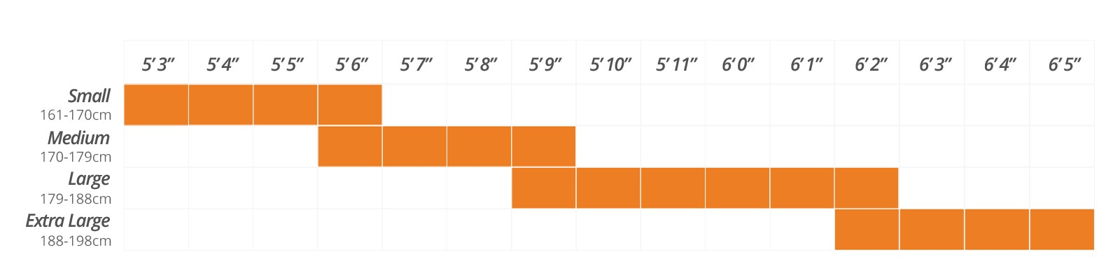 eBike size chart